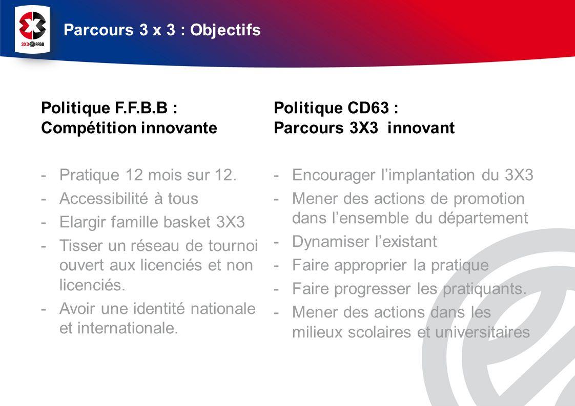 Parcours 3 x 3 : Objectifs Politique F.F.B.B : Compétition innovante. Pratique 12 mois sur 12. Accessibilité à tous.