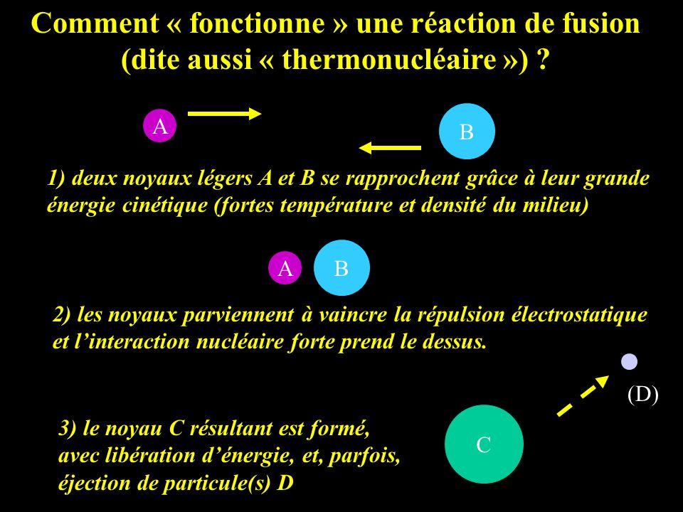 Comment « fonctionne » une réaction de fusion (dite aussi « thermonucléaire »)