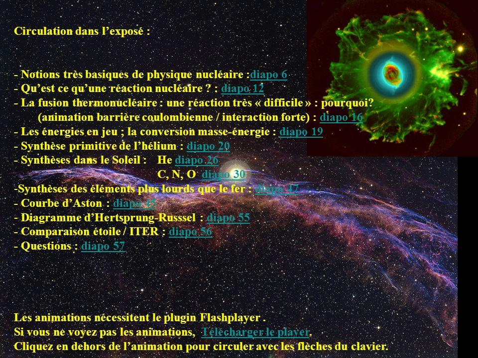 Plan de l'exposé : -Notions très basiques de physique nucléaire : diapo 5. Qu'est ce qu'une réaction nucléaire : diapo 12.