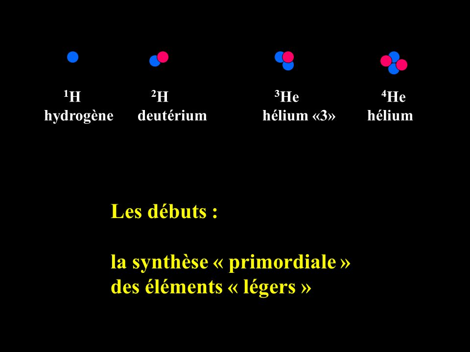 la synthèse « primordiale » des éléments « légers »