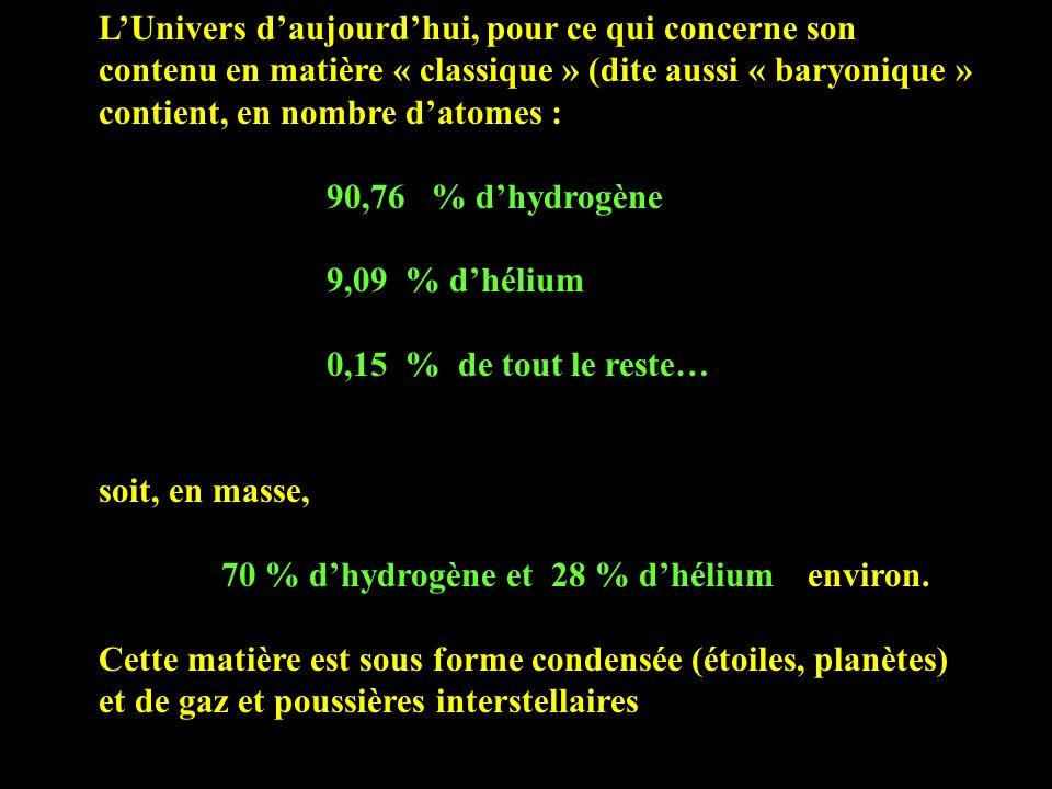 L'Univers d'aujourd'hui, pour ce qui concerne son contenu en matière « classique » (dite aussi « baryonique » contient, en nombre d'atomes :