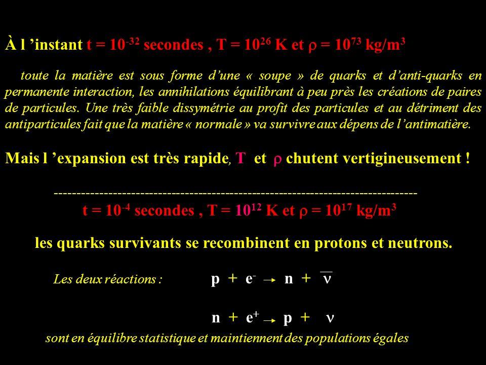 À l 'instant t = 10-32 secondes , T = 1026 K et r = 1073 kg/m3
