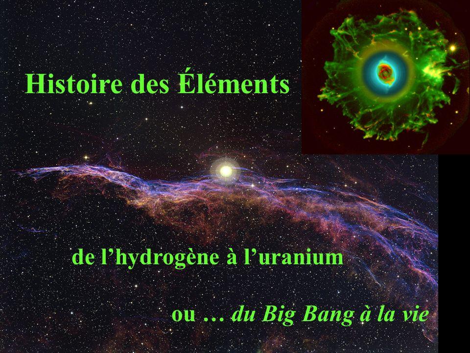 Histoire des Éléments de l'hydrogène à l'uranium
