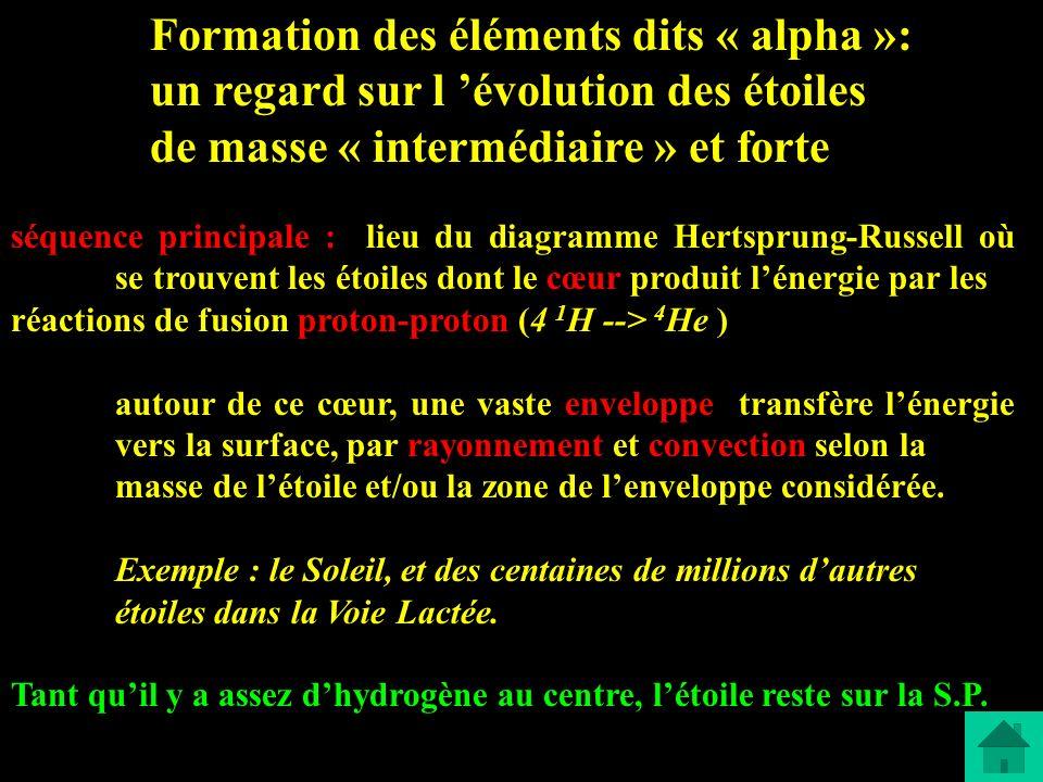 Formation des éléments dits « alpha »: