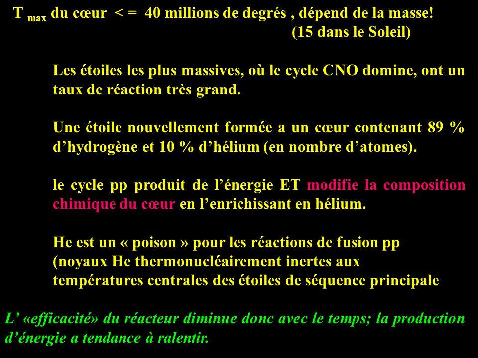 T max du cœur < = 40 millions de degrés , dépend de la masse!