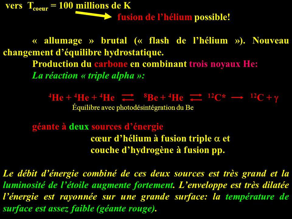 vers Tcoeur = 100 millions de K fusion de l'hélium possible!