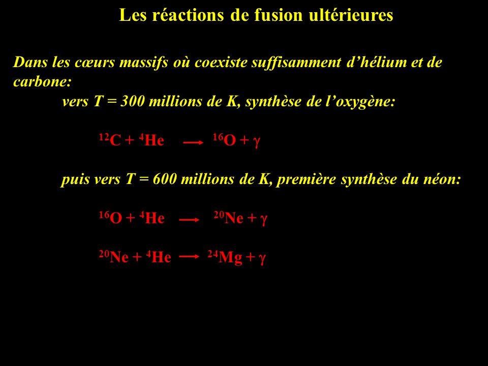 Les réactions de fusion ultérieures