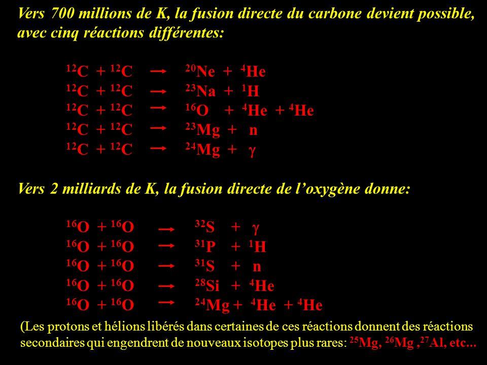 Vers 2 milliards de K, la fusion directe de l'oxygène donne: