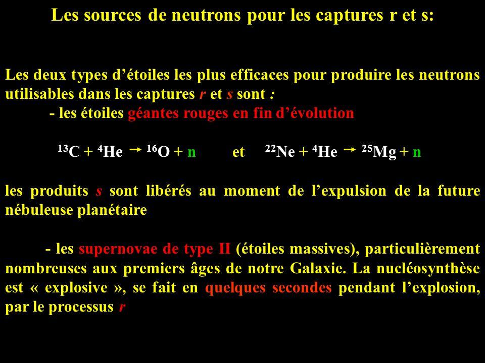 Les sources de neutrons pour les captures r et s:
