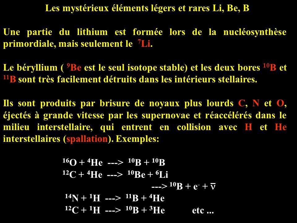 Les mystérieux éléments légers et rares Li, Be, B