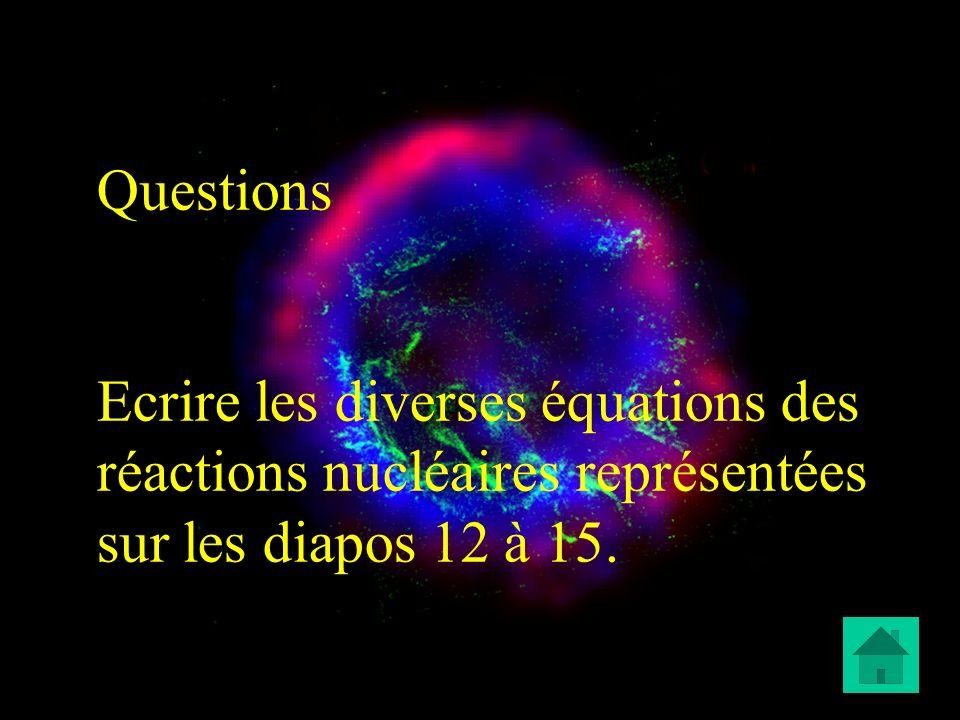 Questions Ecrire les diverses équations des réactions nucléaires représentées sur les diapos 12 à 15.