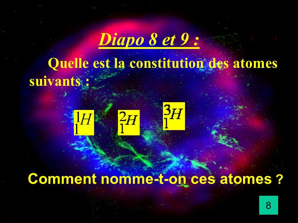Diapo 8 et 9 : Comment nomme-t-on ces atomes