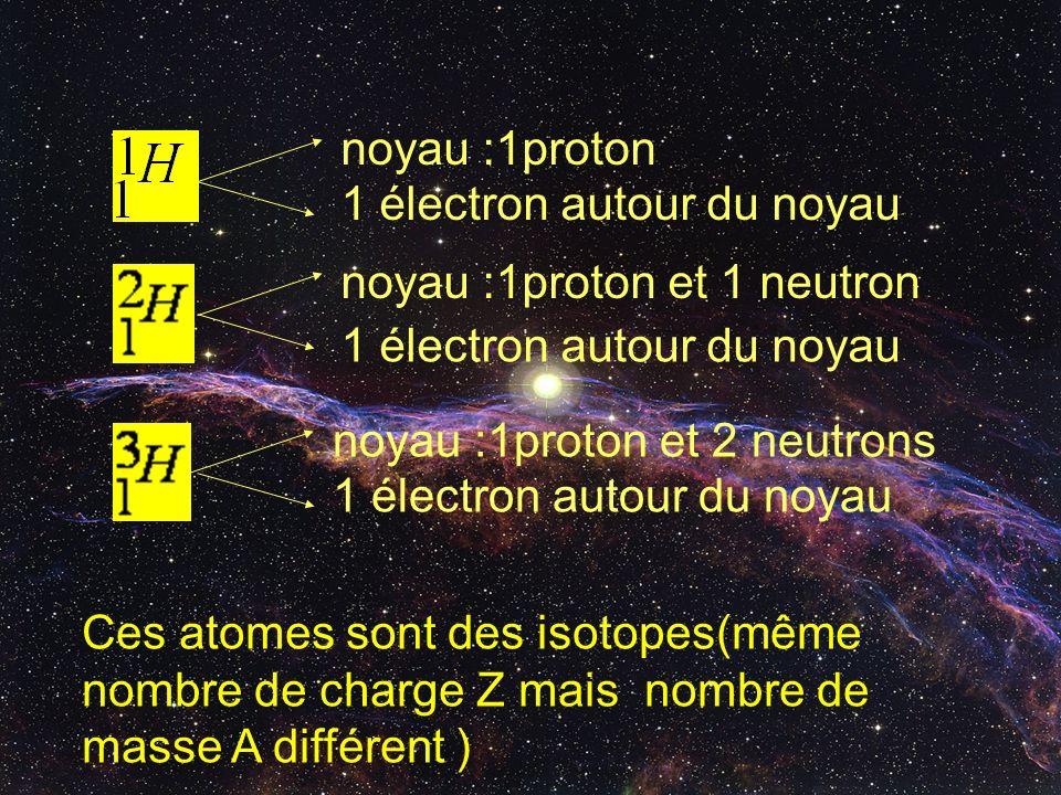 noyau :1proton 1 électron autour du noyau. noyau :1proton et 1 neutron. 1 électron autour du noyau.