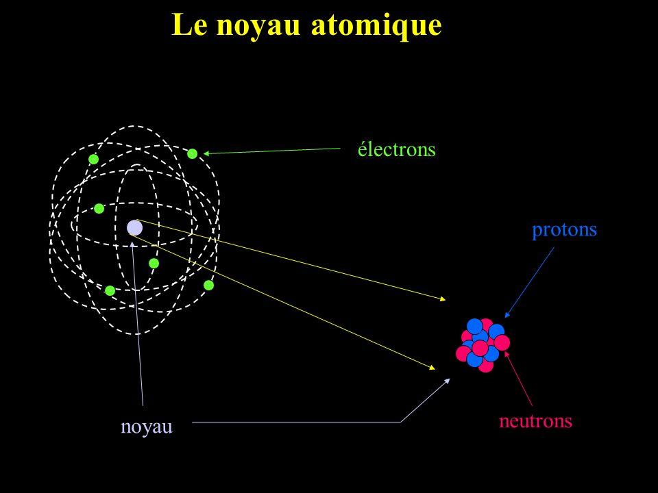 Le noyau atomique électrons protons neutrons noyau