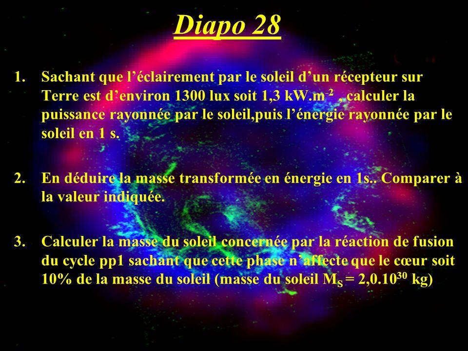 Diapo 28