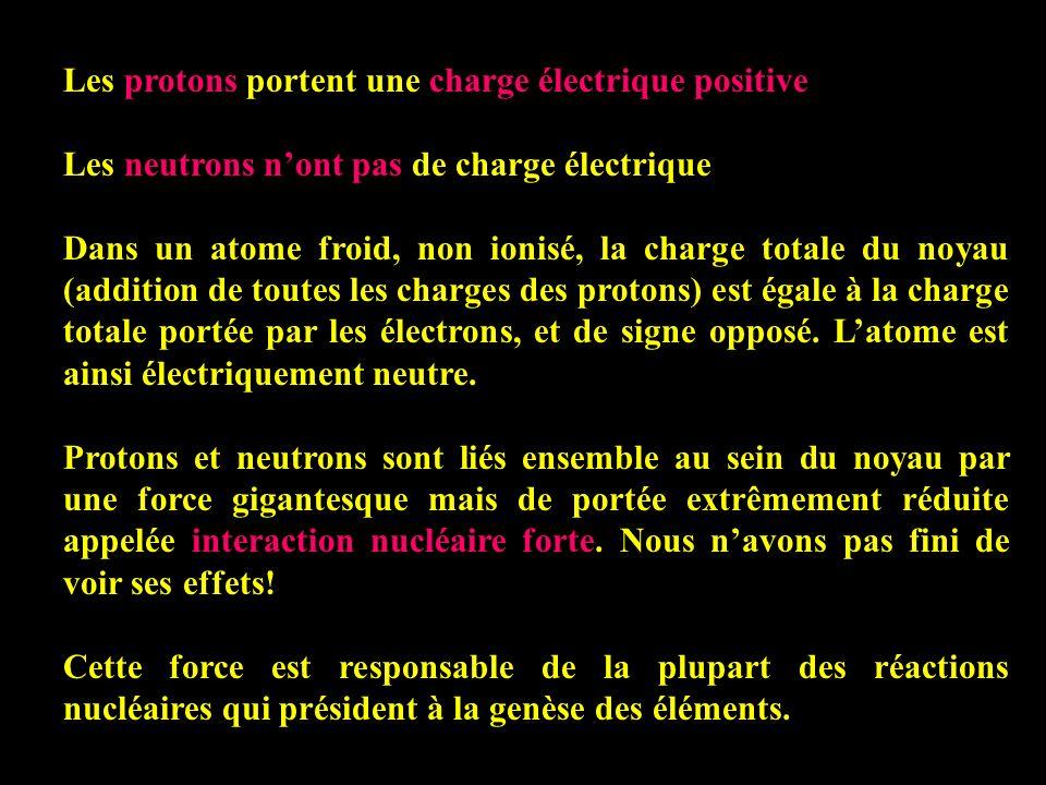 Les protons portent une charge électrique positive