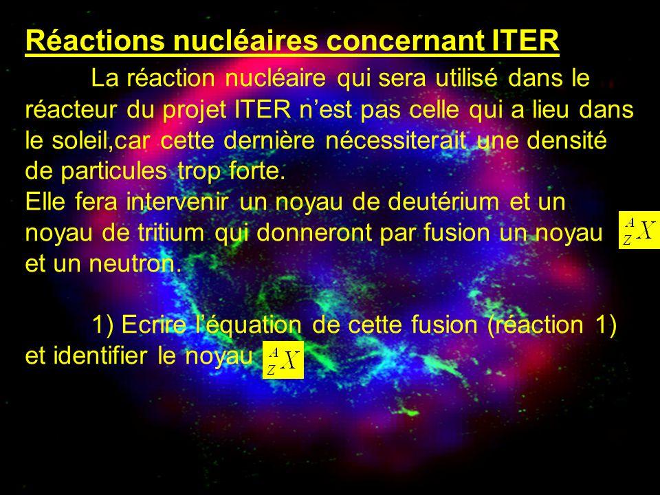 Réactions nucléaires concernant ITER