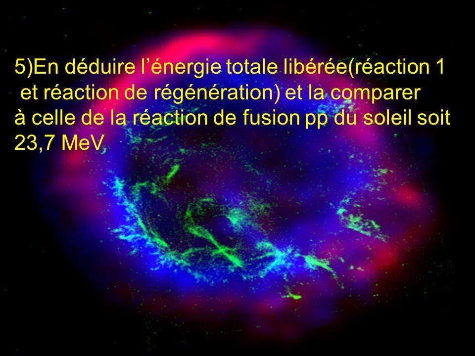 5)En déduire l'énergie totale libérée(réaction 1