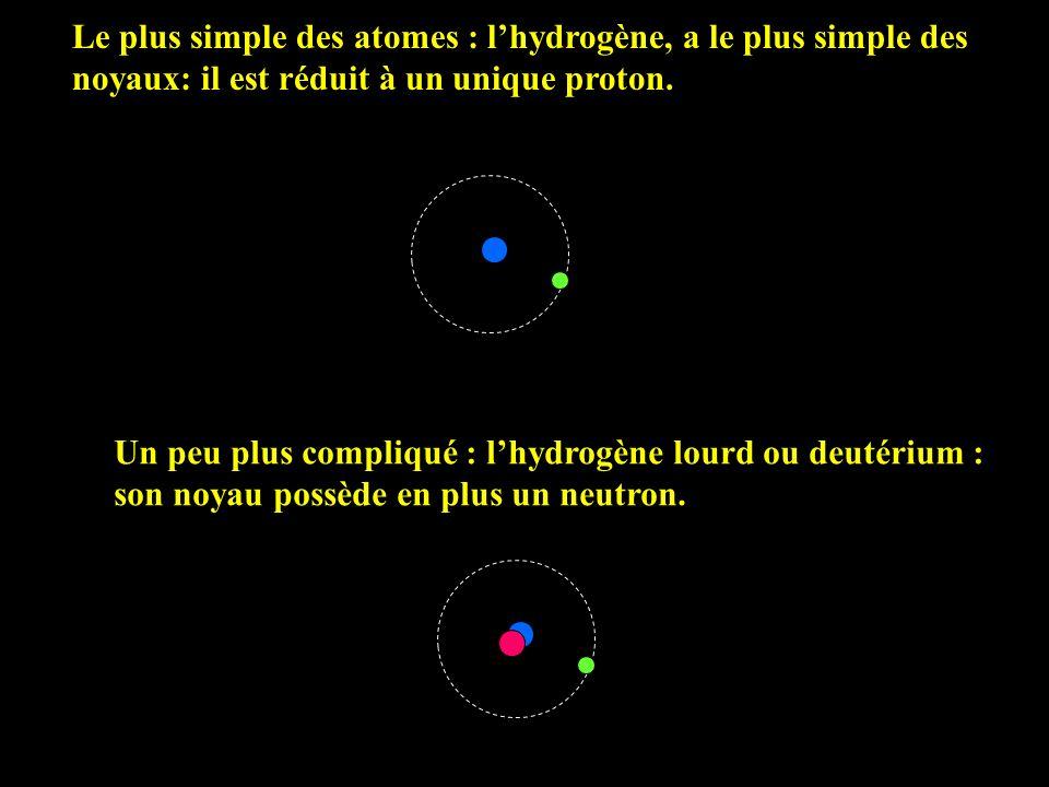 Le plus simple des atomes : l'hydrogène, a le plus simple des noyaux: il est réduit à un unique proton.