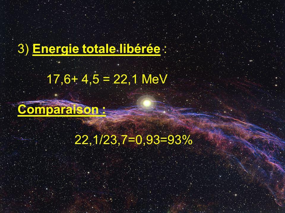 3) Energie totale libérée :