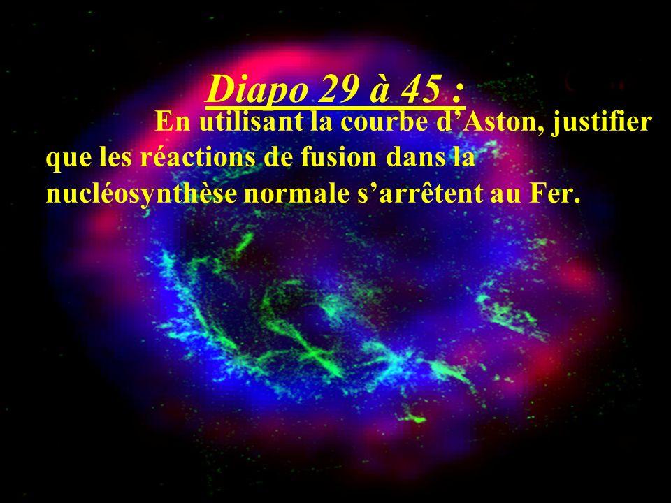 Diapo 29 à 45 : En utilisant la courbe d'Aston, justifier que les réactions de fusion dans la nucléosynthèse normale s'arrêtent au Fer.