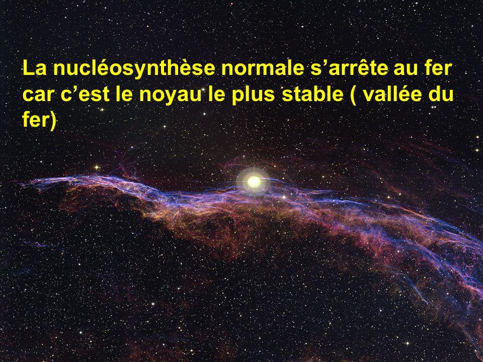 La nucléosynthèse normale s'arrête au fer car c'est le noyau le plus stable ( vallée du fer)
