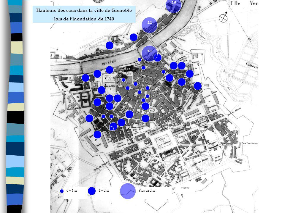 Hauteurs des eaux dans la ville de Grenoble