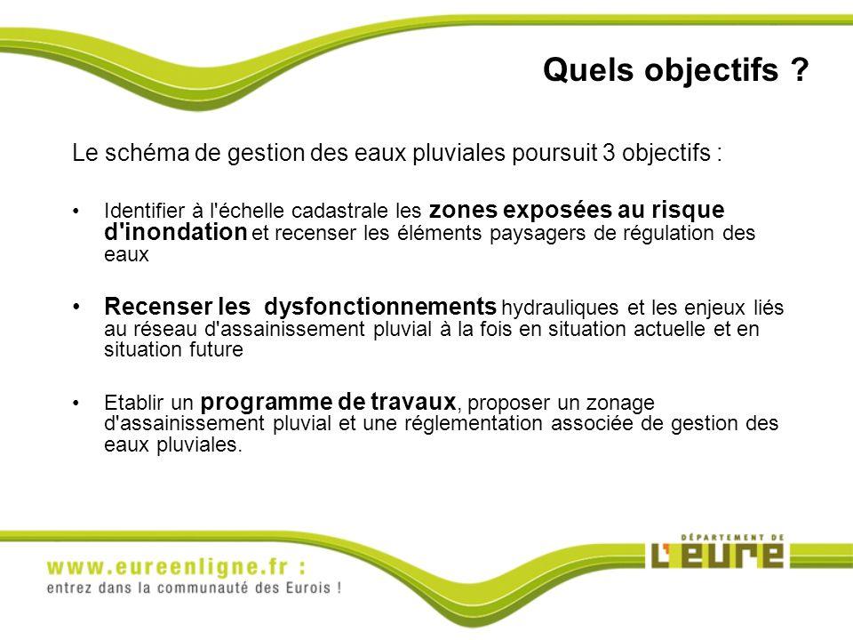 Quels objectifs Le schéma de gestion des eaux pluviales poursuit 3 objectifs :