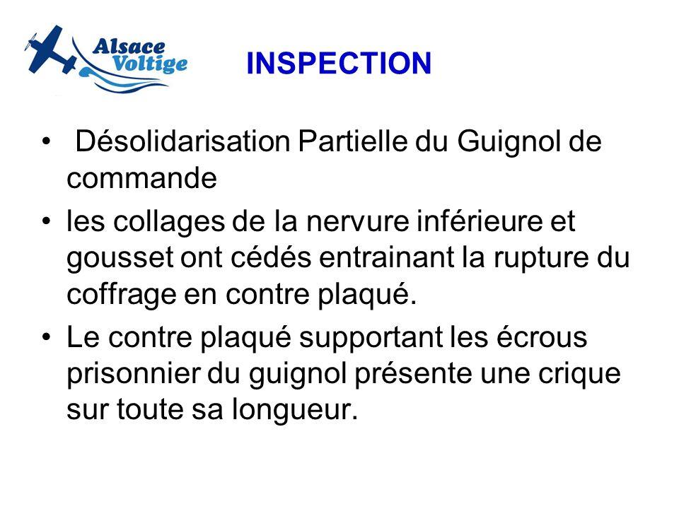 INSPECTION Désolidarisation Partielle du Guignol de commande.