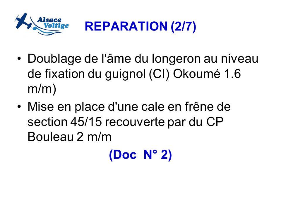 REPARATION (2/7) Doublage de l âme du longeron au niveau de fixation du guignol (CI) Okoumé 1.6 m/m)