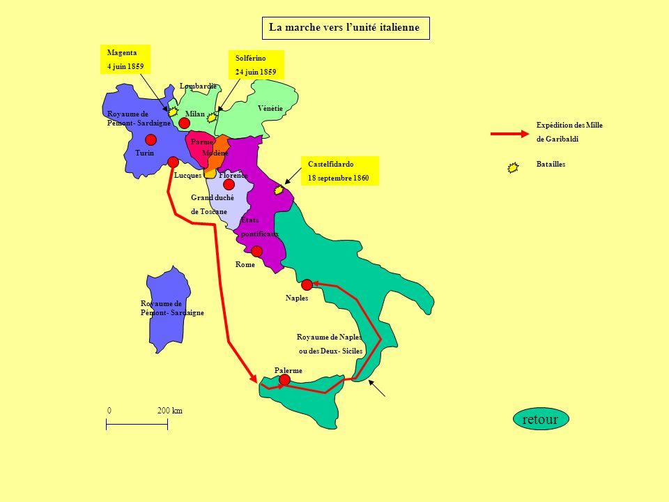 retour La marche vers l'unité italienne 200 km Magenta 4 juin 1859