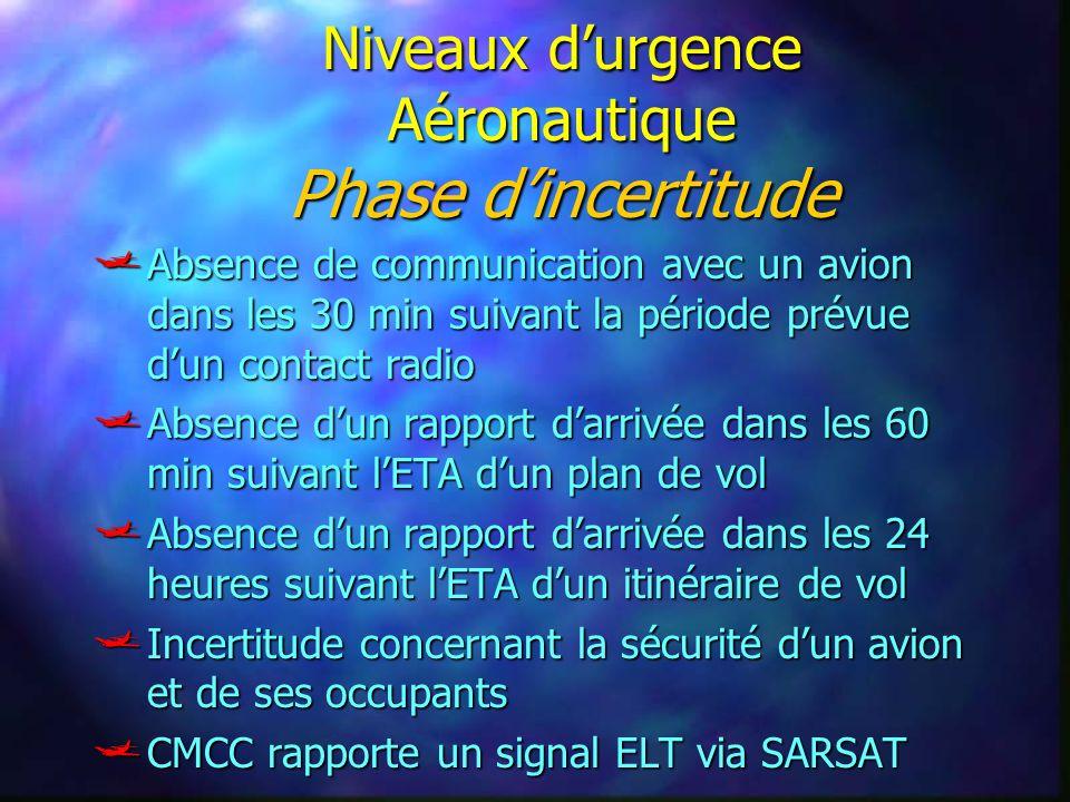 Niveaux d'urgence Aéronautique Phase d'incertitude