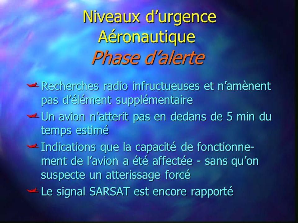 Niveaux d'urgence Aéronautique Phase d'alerte