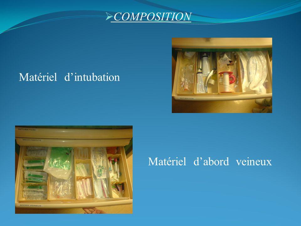 Matériel d'intubation Matériel d'abord veineux