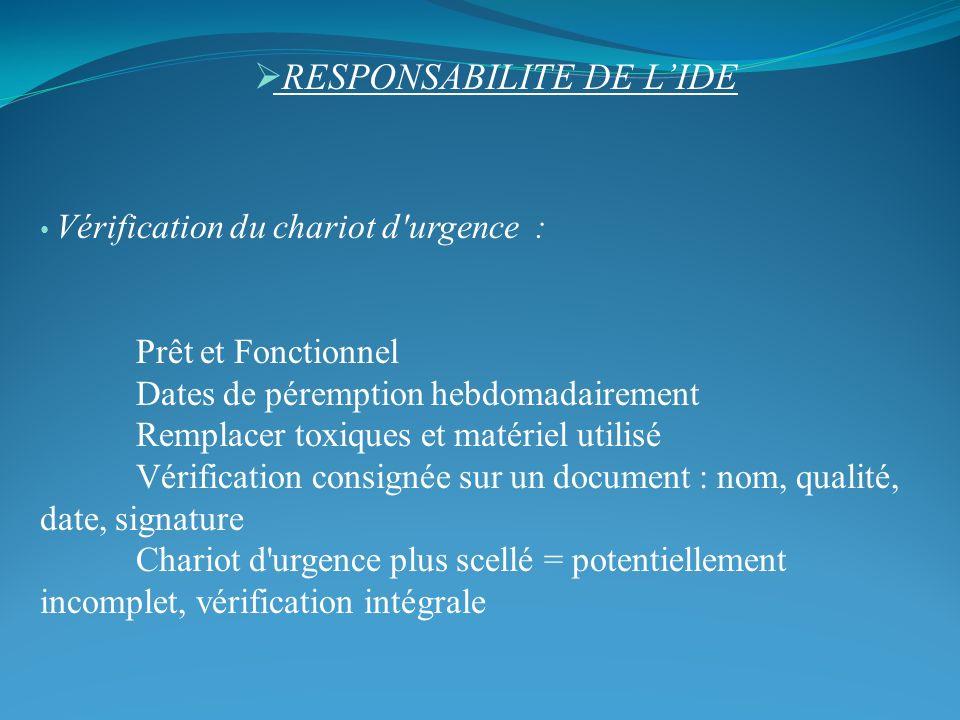 RESPONSABILITE DE L'IDE