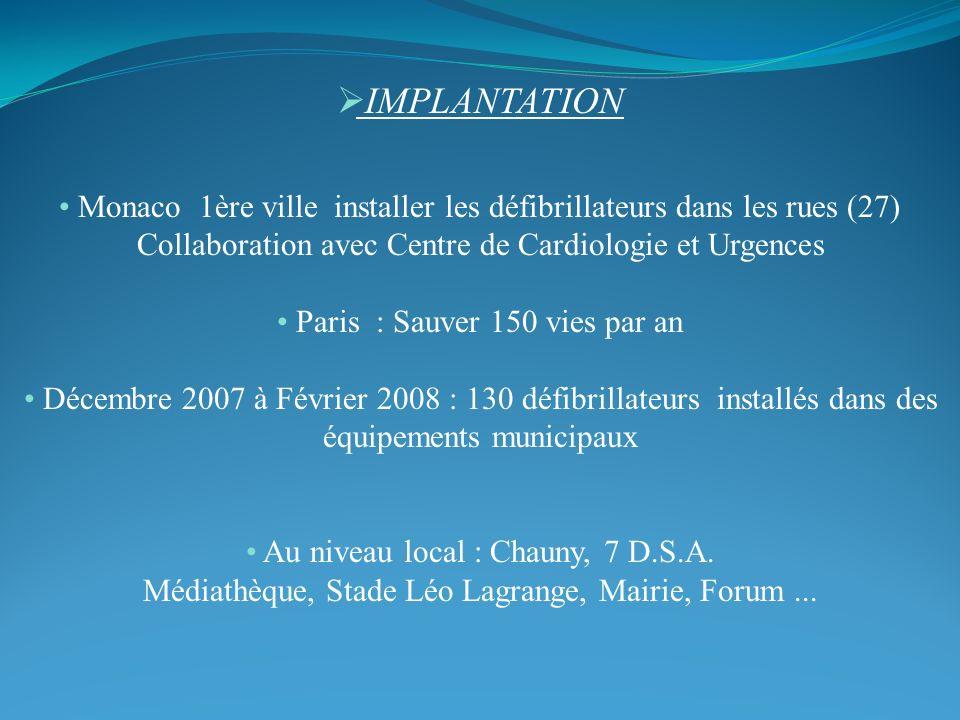 IMPLANTATION Monaco 1ère ville installer les défibrillateurs dans les rues (27) Collaboration avec Centre de Cardiologie et Urgences.