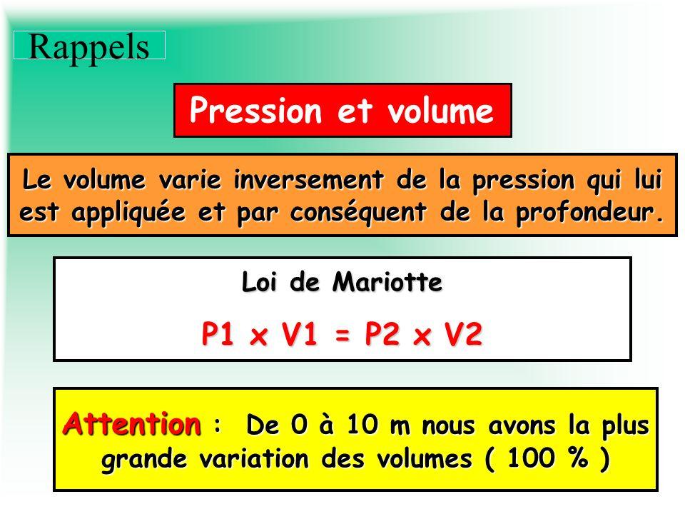 Rappels Pression et volume P1 x V1 = P2 x V2