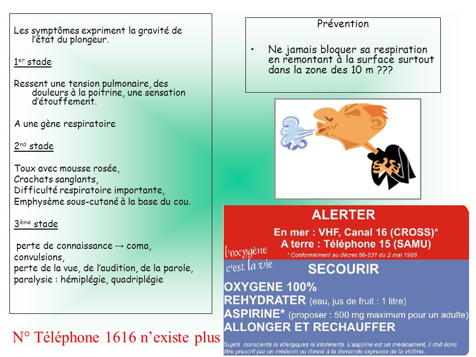 N° Téléphone 1616 n'existe plus