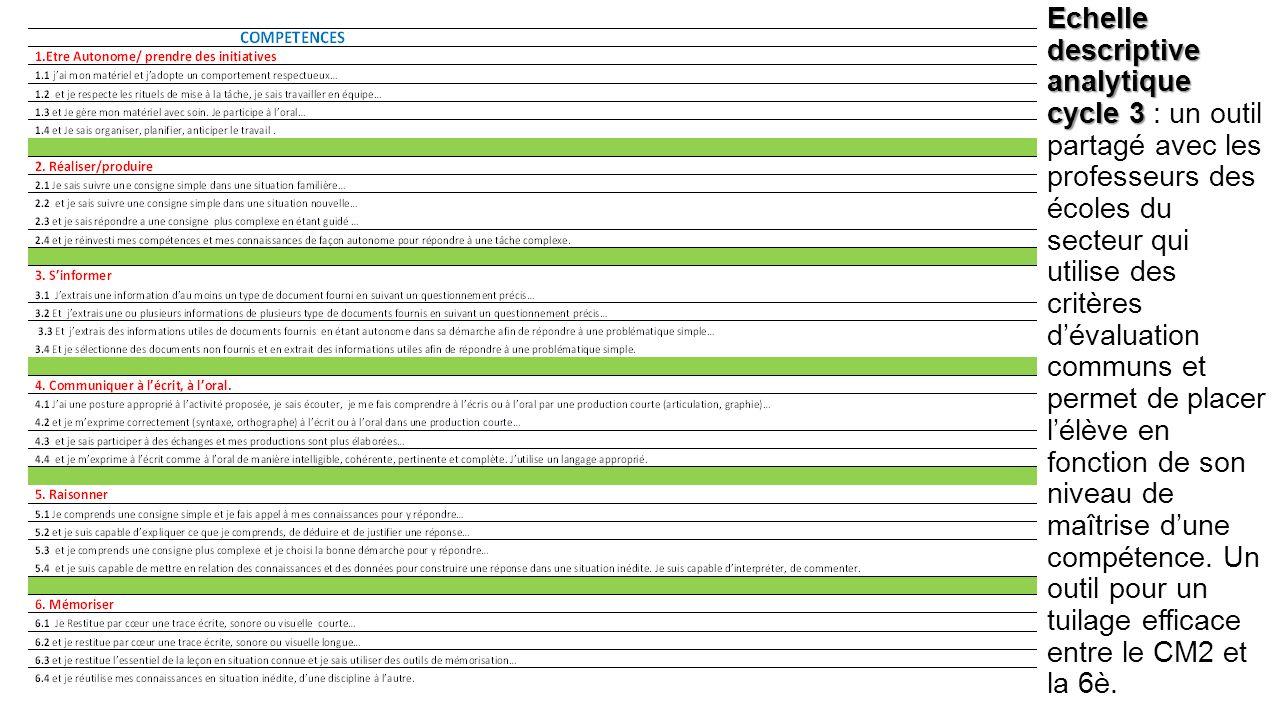 Echelle descriptive analytique cycle 3 : un outil partagé avec les professeurs des écoles du secteur qui utilise des critères d'évaluation communs et permet de placer l'élève en fonction de son niveau de maîtrise d'une compétence.