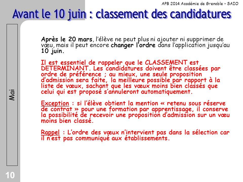 Avant le 10 juin : classement des candidatures