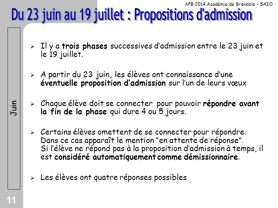 Du 23 juin au 19 juillet : Propositions d admission