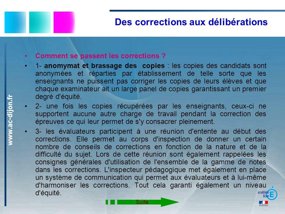 Des corrections aux délibérations
