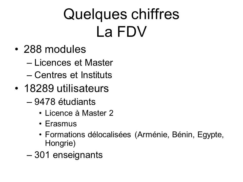 Quelques chiffres La FDV