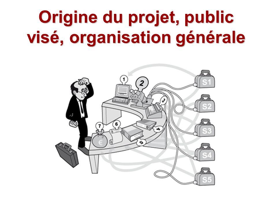 Origine du projet, public visé, organisation générale