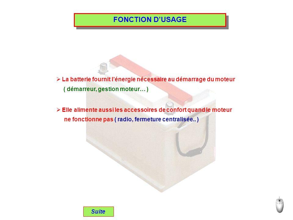 FONCTION D'USAGE La batterie fournit l'énergie nécessaire au démarrage du moteur. ( démarreur, gestion moteur… )