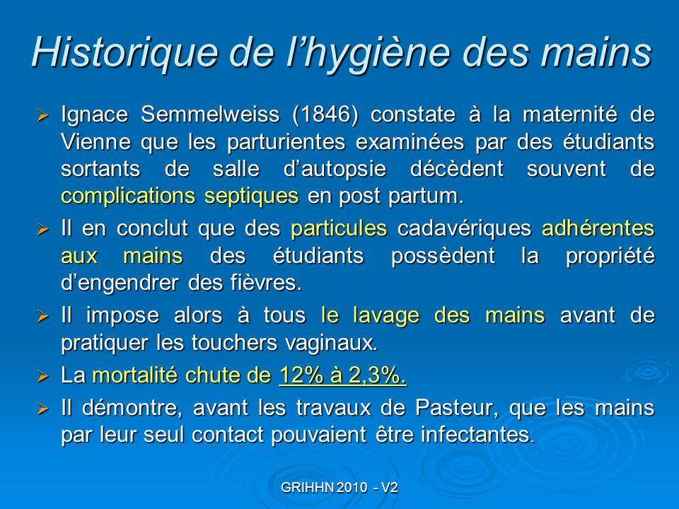 Historique de l'hygiène des mains