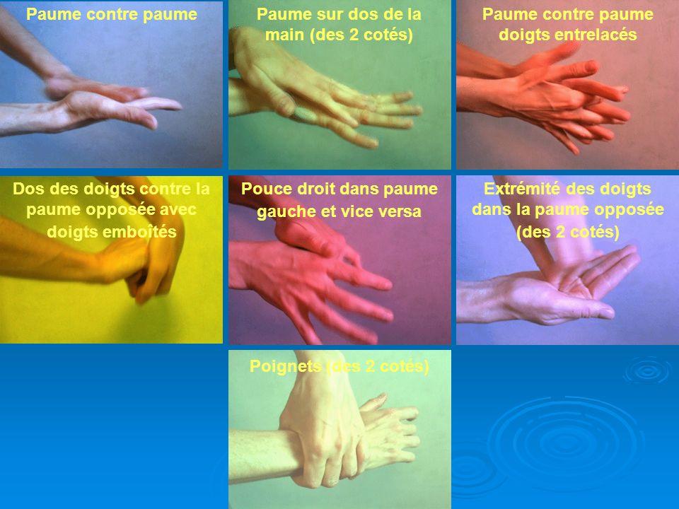 Paume sur dos de la main (des 2 cotés)