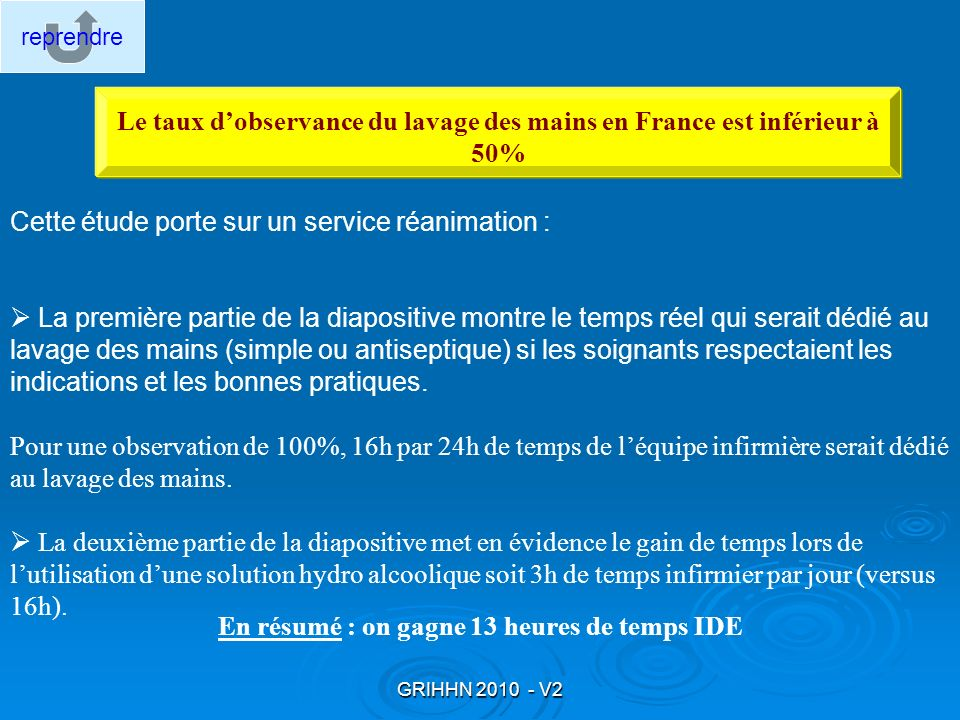 Le taux d'observance du lavage des mains en France est inférieur à 50%