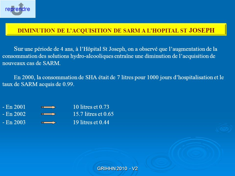 DIMINUTION DE L'ACQUISITION DE SARM A L'HOPITAL ST JOSEPH