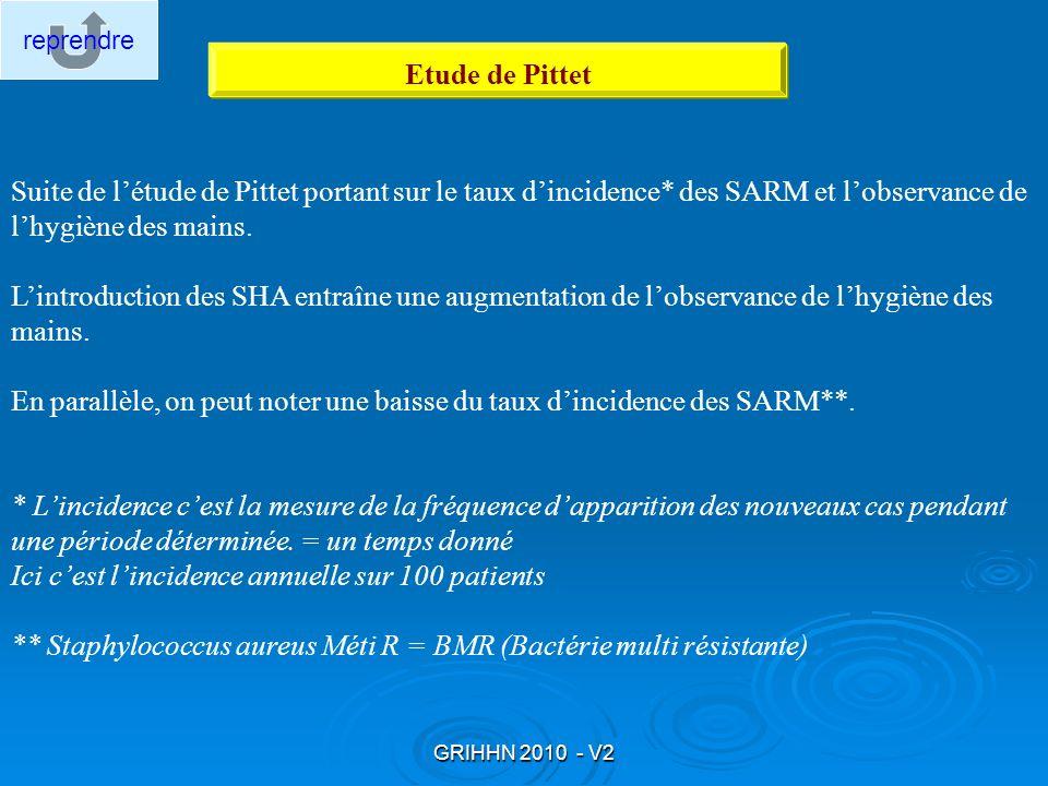 En parallèle, on peut noter une baisse du taux d'incidence des SARM**.